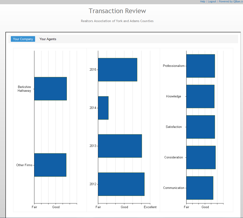 screenshot_transaction_review3